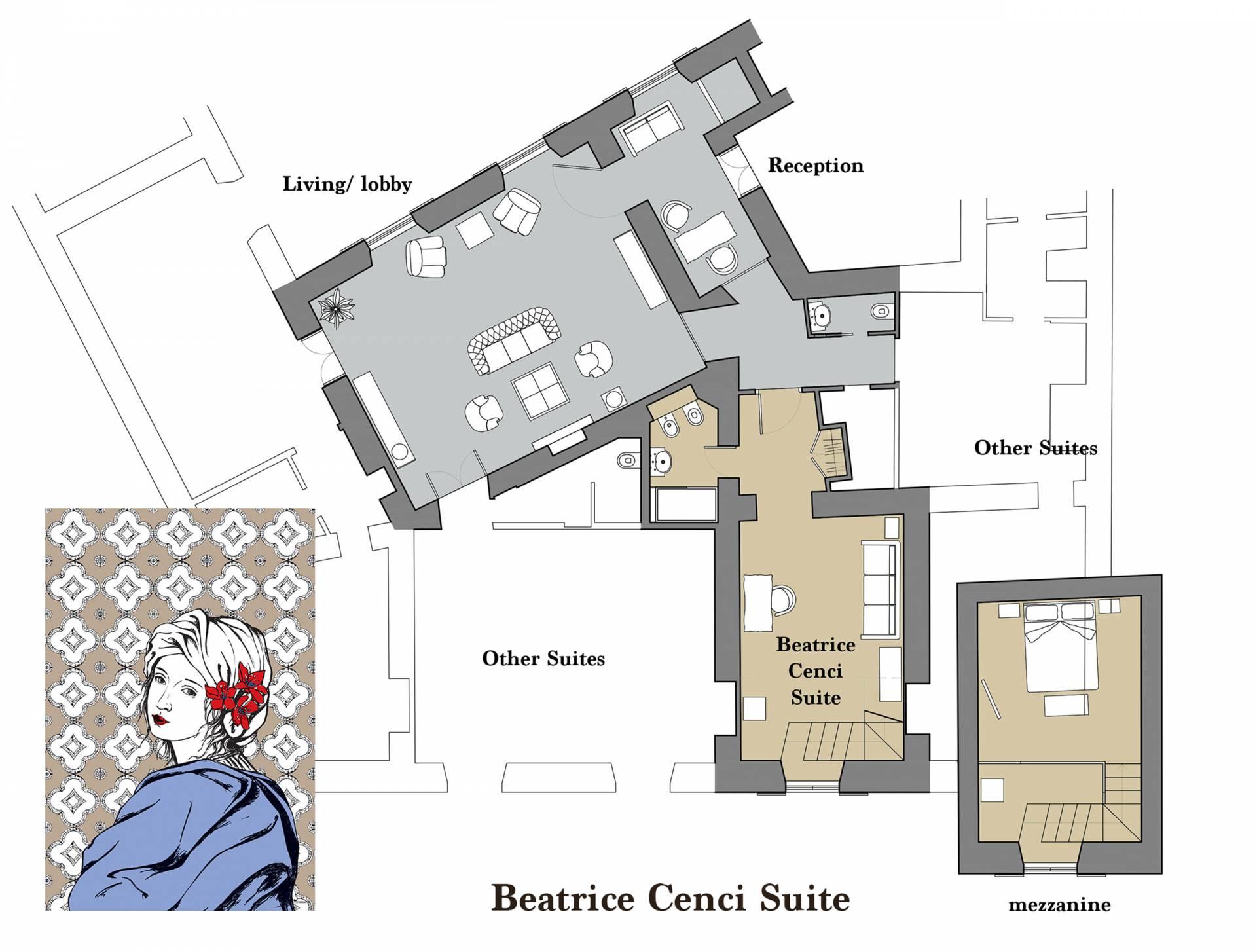 Beatrice-mappa